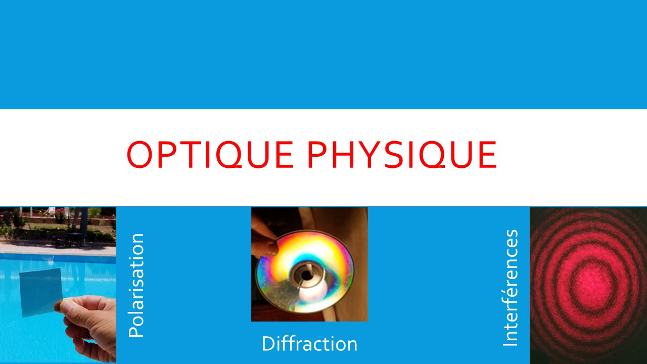Optique Physique session 01